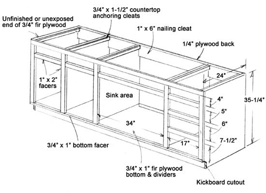 Cabinets plans